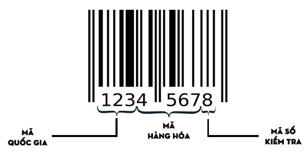 Cấu trúc của EAN-8