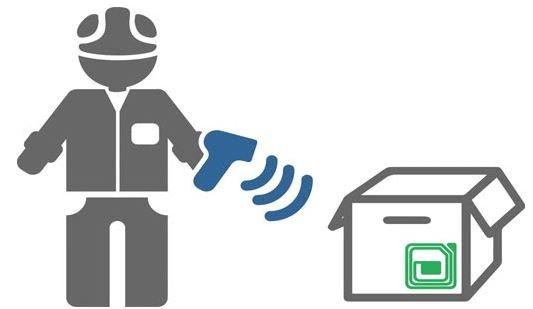 Tự động hóa việc kiểm soát hàng tồn kho bằng giải pháp quản lý tài sản RFID