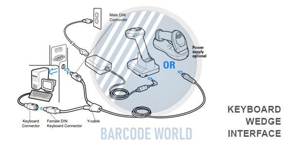 Giao diện kết nối Keyboard Wedge ở máy quét mã vạch Bluetooth I Thế Giới Mã Vạch