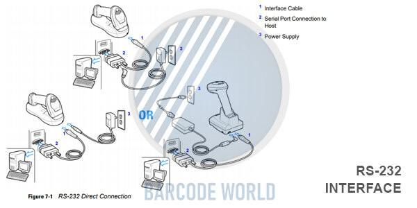 Giao diện kết nối RS-232 ở máy quét mã vạch Bluetooth I Thế Giới Mã Vạch