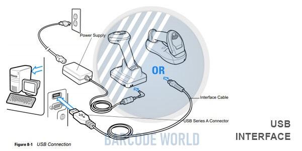 Giao diện kết nối USB ở máy quét mã vạch Bluetooth I Thế Giới Mã Vạch