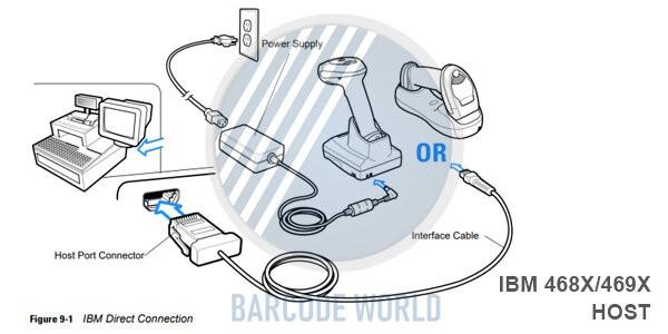 Giao diện kết nối IBM 468X/469X ở máy quét mã vạch Bluetooth I Thế Giới Mã Vạch