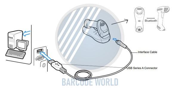 Kết nối của máy quét mã vạch Bluetooth I Thế Giới Mã Vạch