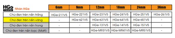 Nhãn in có màng bảo vệ Brother HGe-V5 (9 mm) chính hãng I Thế Giới Mã Vạch