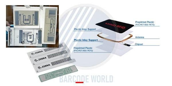 Cấu tạo thẻ RFID – Máy in mã vạch