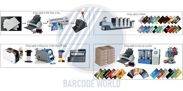 Tại sao nên trang bị máy in thẻ nhựa