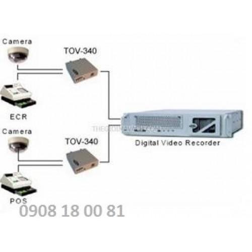 Hệ thống kiểm soát giao dịch VITEZ