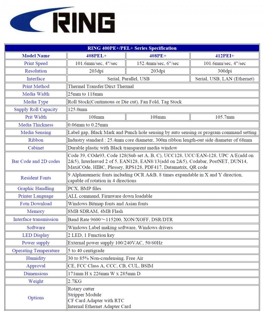Thông số kỹ thuật máy in mã vạch Ring