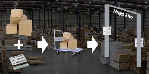 Sơ lược về quy trình nhập kho sản phẩm, hàng hóa khi áp dụng giải pháp RFID quản lý kho