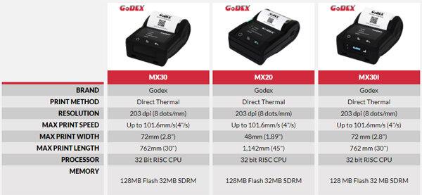 Máy in tem nhãn mã vạch di động GoDEX MX20, MX30, MX30i chính hãng - Thế Giới Mã Vạch