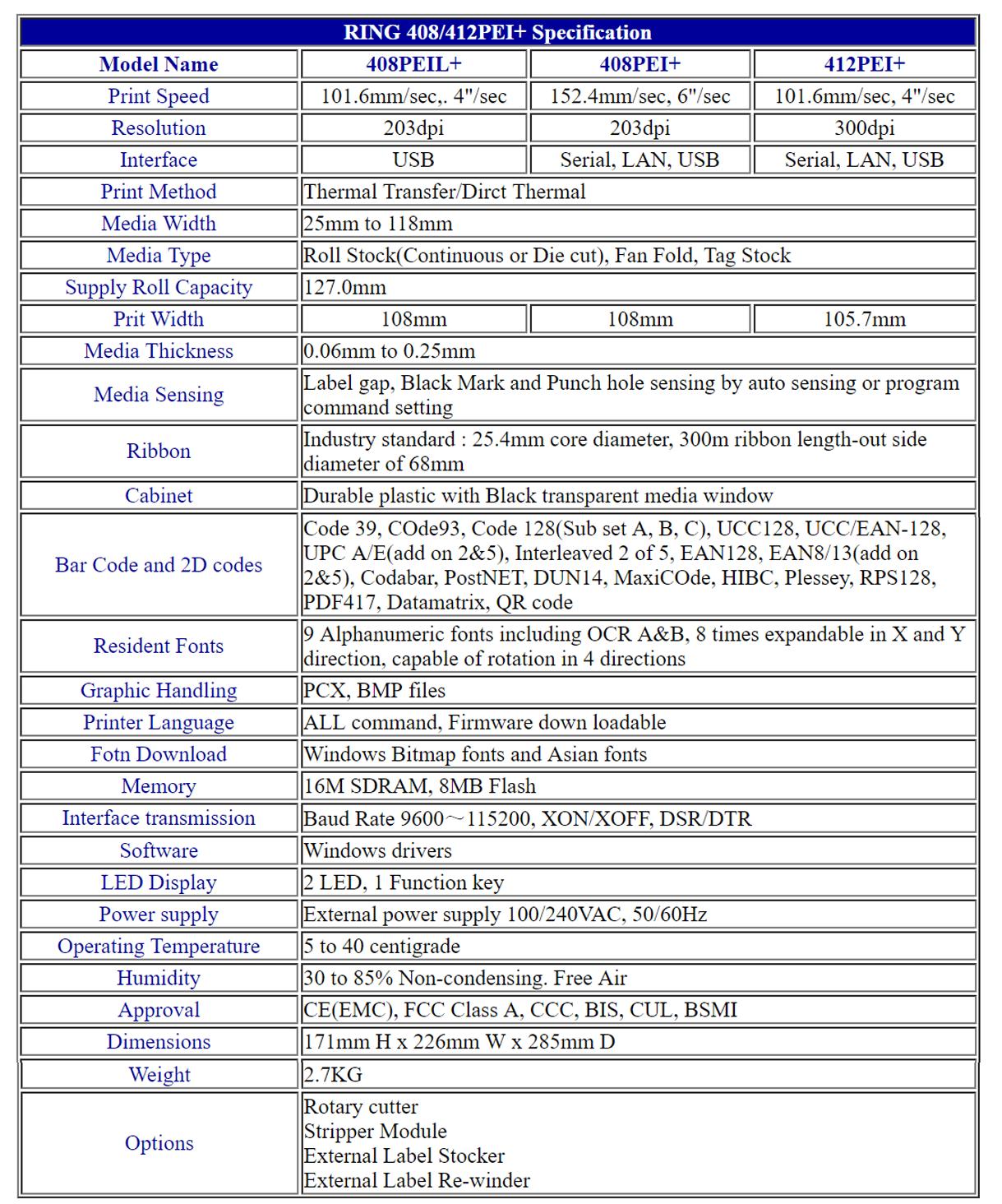 Thông số kỹ thuật máy in mã vạch Ring 412PEI+