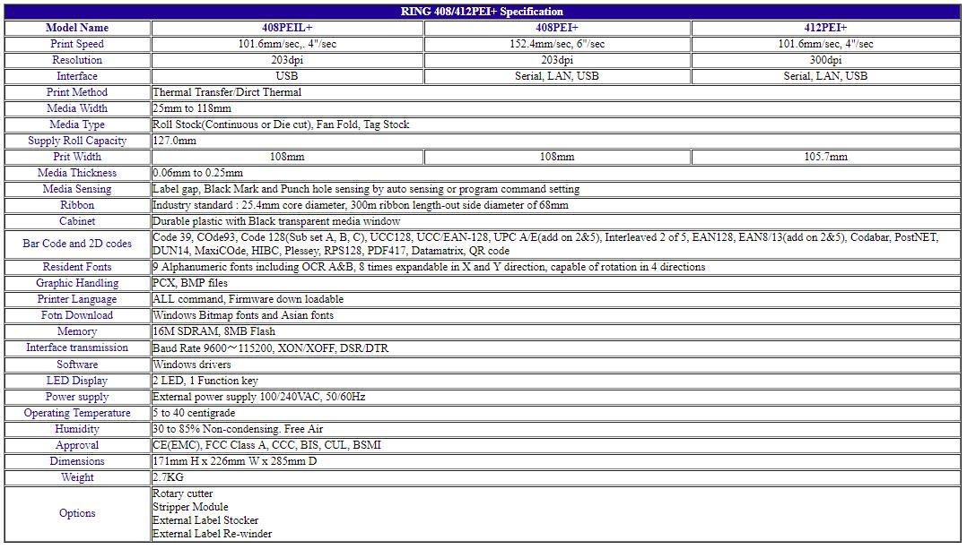 Thông số kỹ thuật chi tiết của máy in mã vạch Ring 408PEI+